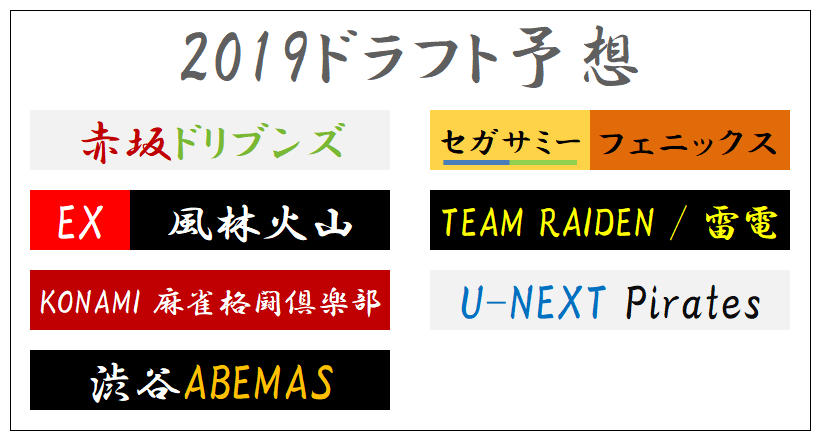 ドラフト エムリーグ 2019